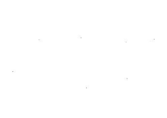 Bartholomew Photography